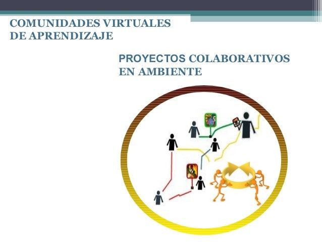 COMUNIDADES VIRTUALES DE APRENDIZAJE PROYECTOS COLABORATIVOS EN AMBIENTE