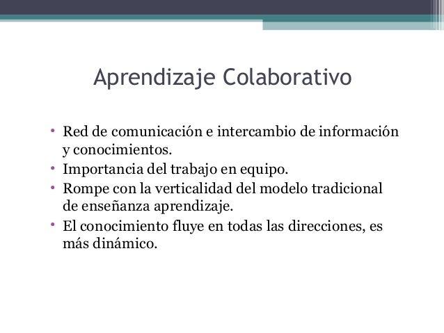 Aprendizaje Colaborativo • Red de comunicación e intercambio de información y conocimientos. • Importancia del trabajo en ...