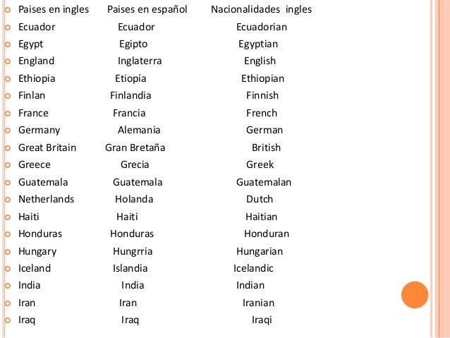 Mundo Intercultural Países Y Nacionalidades En Español: Equipo 5