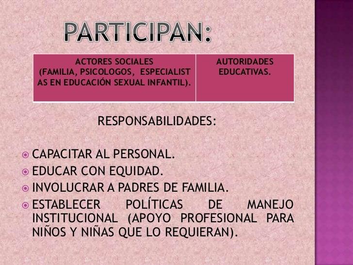 RESPONSABILIDADES:<br />CAPACITAR AL PERSONAL.<br />EDUCAR CON EQUIDAD.<br />INVOLUCRAR A PADRES DE FAMILIA.<br />ESTABLEC...