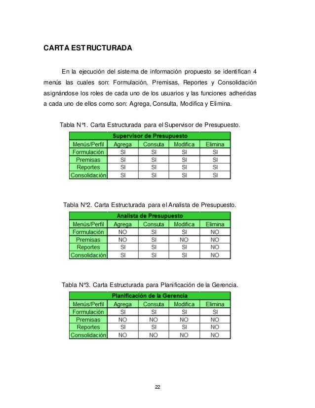 Equipo competitividad. formulacion y consolidacion de presupuesto