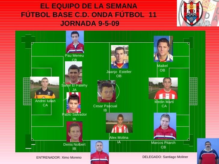EL EQUIPO DE LA SEMANA  FÚTBOL BASE C.D. ONDA FÚTBOL  11  JORNADA 9-5-09 ENTRENADOR: Ximo Moreno Denis Nolbert IB Samir El...
