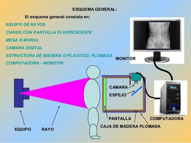 Equipo Rayos X Digital Reciclado