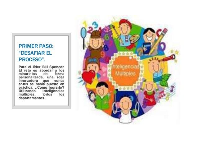 """CUARTO PASO:""""MODELAR ELCAMINO"""".Realizar capacitación alpersonal           voluntario,presentar folletos, darejemplos,     ..."""