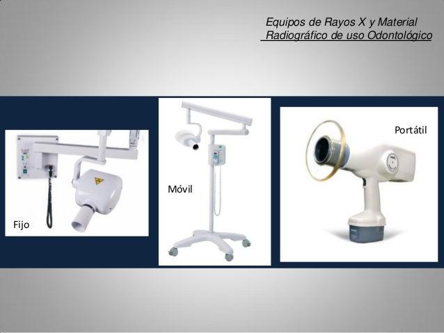 Equipos de Rayos X y material radiográfico de uso odontológico.