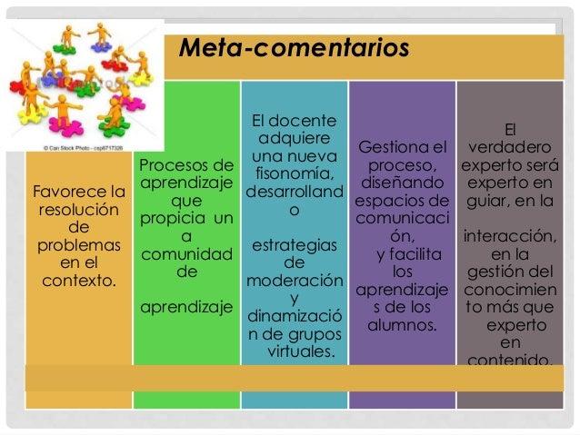 Meta-comentarios Favorece la resolución de problemas en el contexto. Procesos de aprendizaje que propicia un a comunidad d...