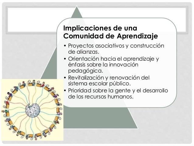 Implicaciones de una Comunidad de Aprendizaje • Proyectos asociativos y construcción de alianzas. • Orientación hacia el a...