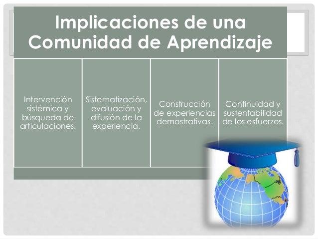 Implicaciones de una Comunidad de Aprendizaje Intervención sistémica y búsqueda de articulaciones. Sistematización, evalua...
