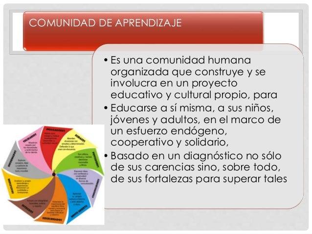 Equipo twitteras, grupo 5.rol del-asesor-en-línea-para-una-comunidad Slide 2