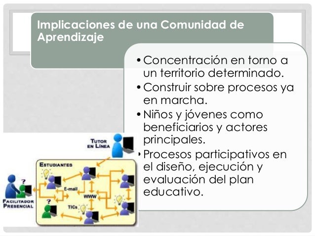 .Implicaciones de una Comunidad de Aprendizaje •Concentración en torno a un territorio determinado. •Construir sobre proce...