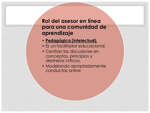 Rol del asesor en línea para una comunidad de aprendizaje • Pedagógica (intelectual). • Es un facilitador educacional. • C...