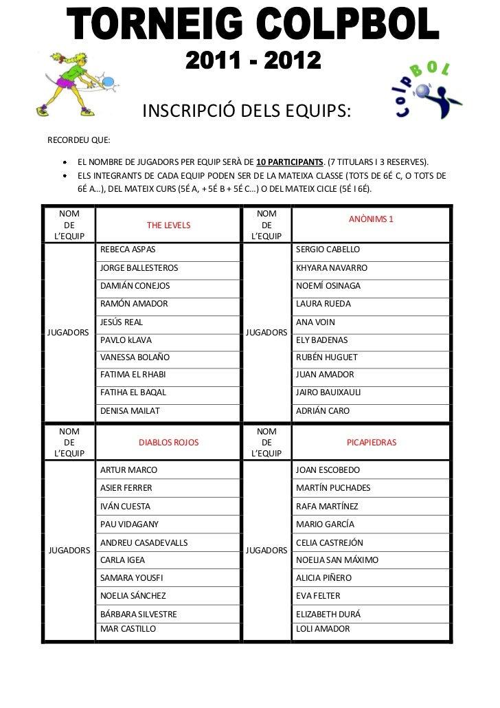 INSCRIPCIÓ DELS EQUIPS:RECORDEU QUE:      EL NOMBRE DE JUGADORS PER EQUIP SERÀ DE 10 PARTICIPANTS. (7 TITULARS I 3 RESERVE...