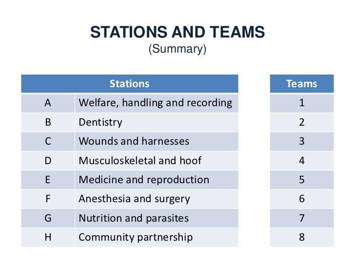 Teams/stations rotation                           Teams: 1 2 3 4 5 6 7 8                                               Sta...