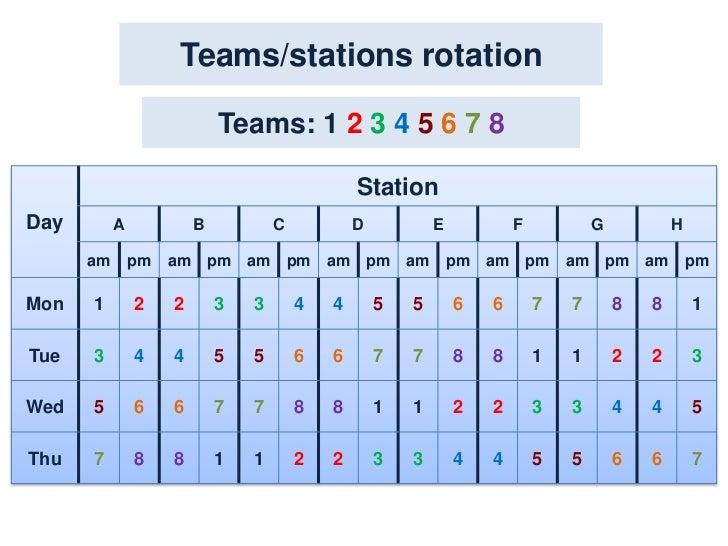 Teams/stations rotation                              TeamsDay   Hour             1      2    3    4   5    6   7   8      ...