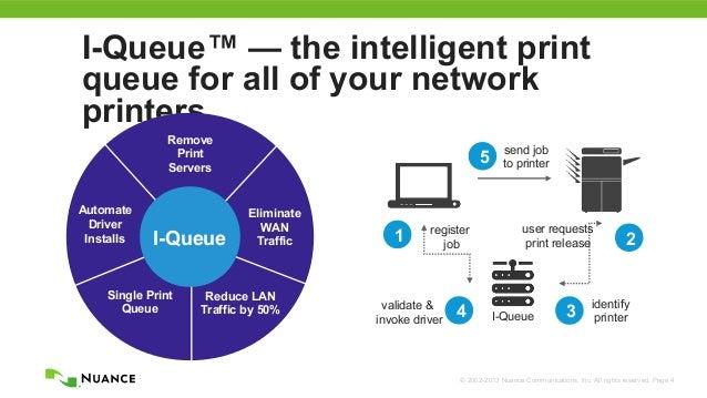 Equitrac office v5 0 end user presentation (full)