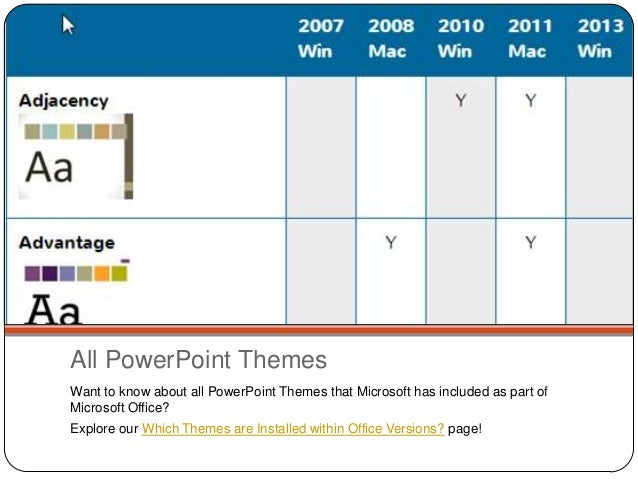 equity theme in powerpoint