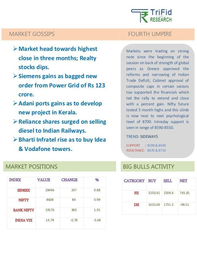 Market Basics: