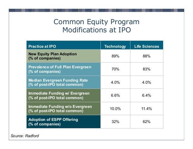 employment equity programs