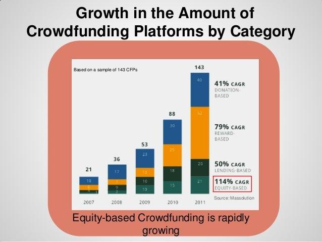 Equity Crowd Funding Webinar 9 26 2013