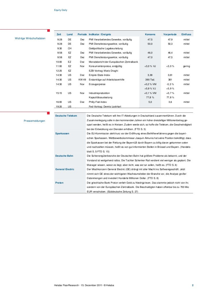 Equity Daily                              Zeit     Land     Periode Indikator / Ereignis                                  ...