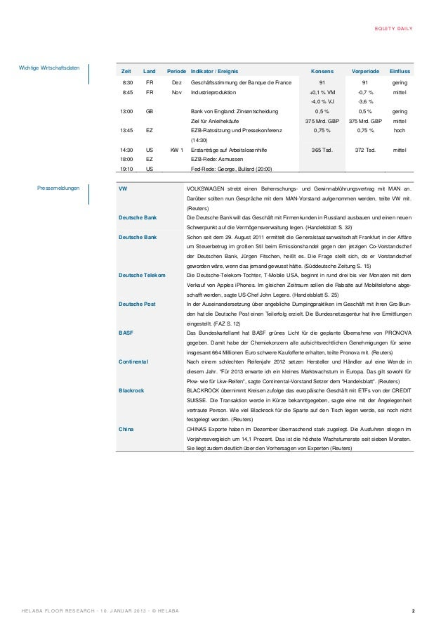 EQUITY DAILYWichtige Wirtschaftsdaten                                Zeit    Land      Periode Indikator / Ereignis       ...