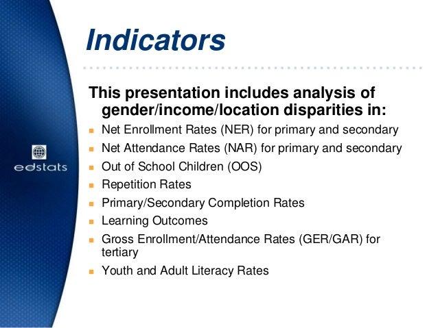 Equity ed Slide 2