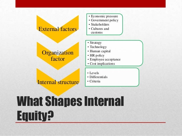 external internal equity Internal and external equity in compensation systems, organizational absenteeism and the role of explained inequalities.