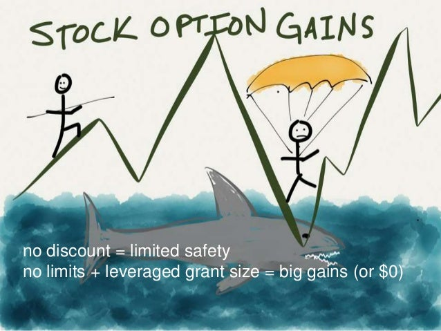 Stock options vs. stock purchase plan