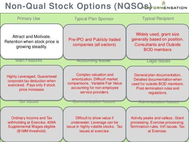 Vanilla option pricing model