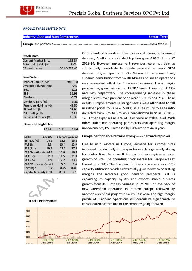 Equity Valuation Report Apollo Tyres