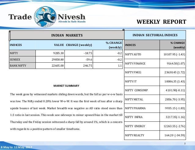 Equity weekly report format 8 may to 12 may 2017 – Weekly Report Format