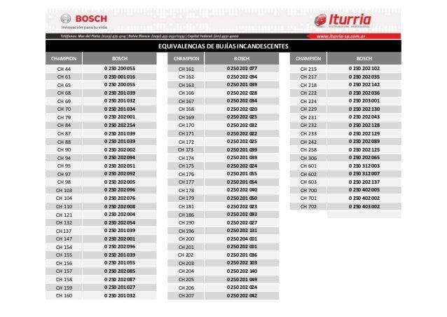 Bosch 0 250 203 001 Buj/ías de Incandescencia