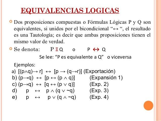 EQUIVALENCIAS LÓGICAS Y SIMPLIFICACIÓN Slide 2