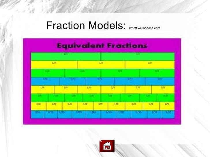 fractions powerpoint presentation