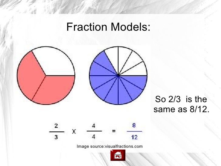 Equivalent Fractions Powerpoint Ppt