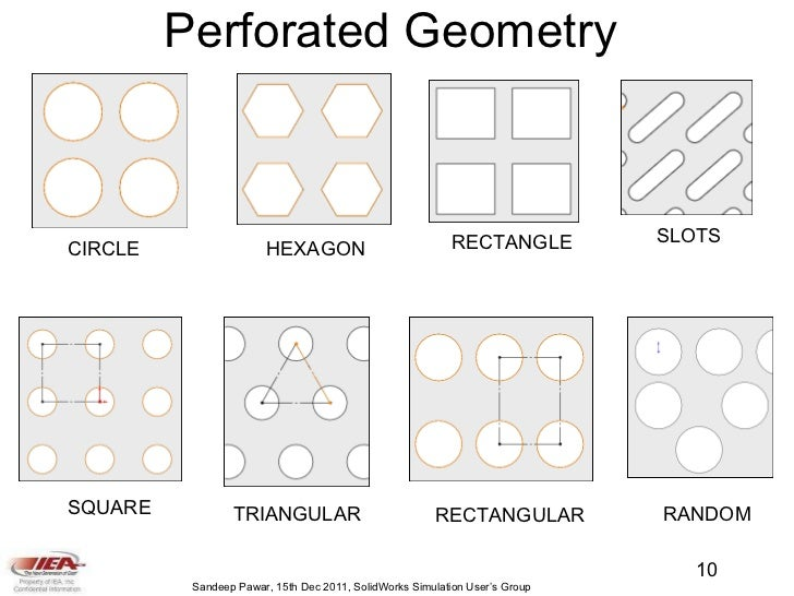 Perforated Sheet Analysis Using Equivalent Modeling
