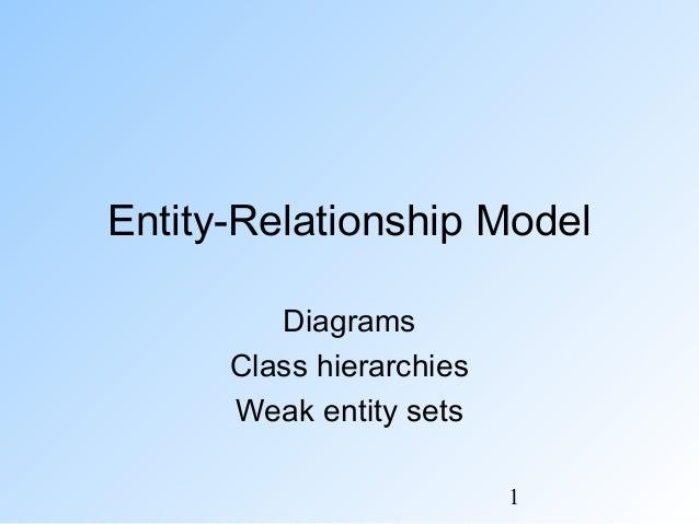 1 Entity-Relationship Model Diagrams Class hierarchies Weak entity sets