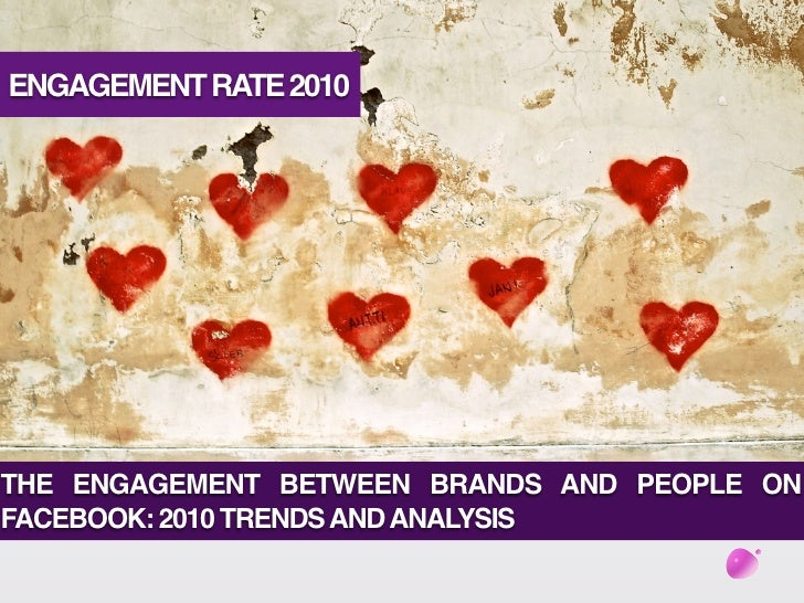 ENGAGEMENT RATE 2010THE ENGAGEMENT BETWEEN BRANDS AND PEOPLE ONFACEBOOK: 2010 TRENDS AND ANALYSIS