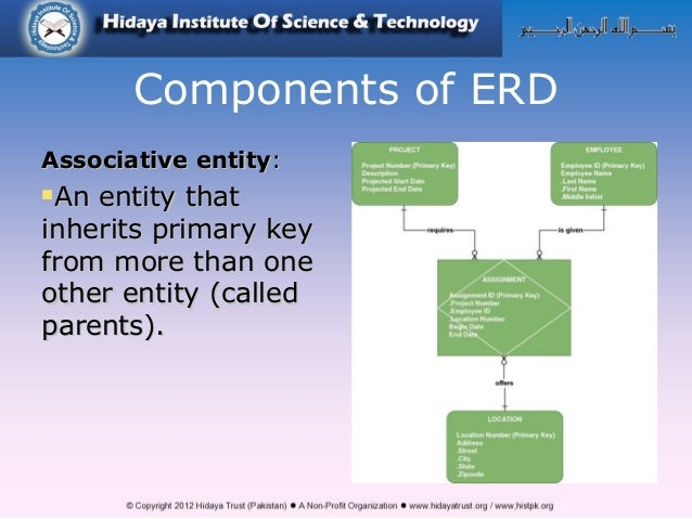 Php mysql er diagram components of erd 12 ccuart Choice Image