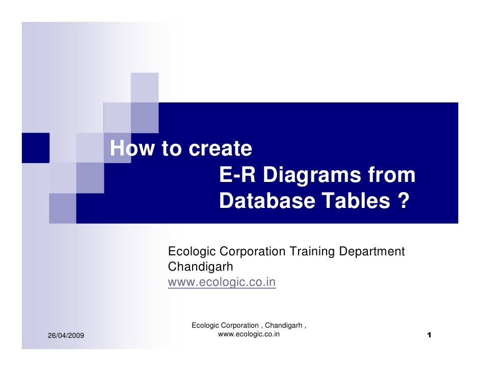 How to create                        E-R Diagrams from                        Database Tables ?                    Ecologi...