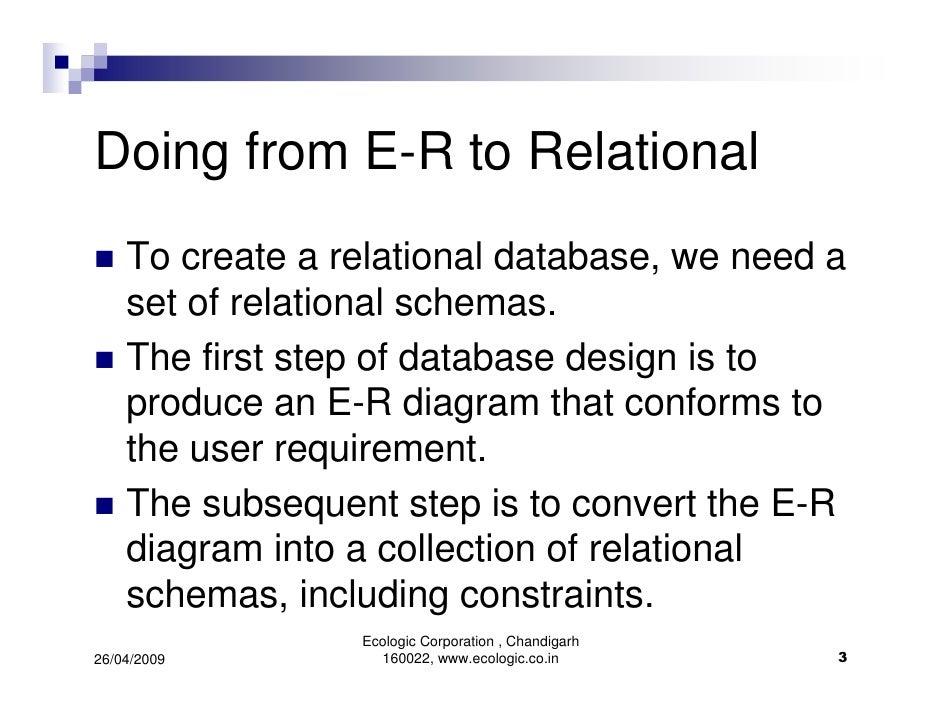 Er Diagrams Simplified