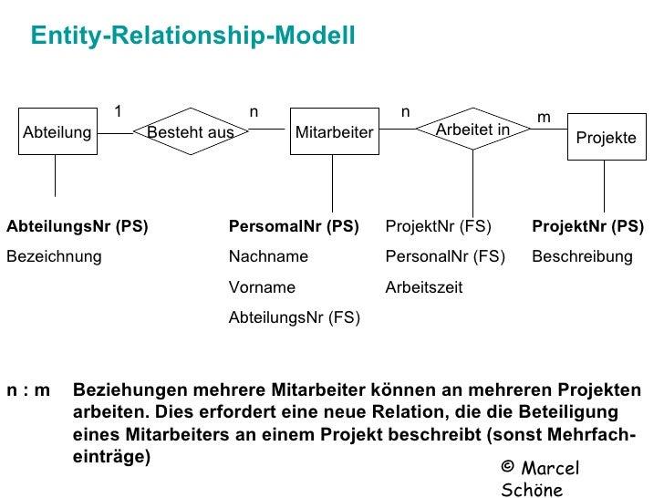 entity relationship modell beispiel essay