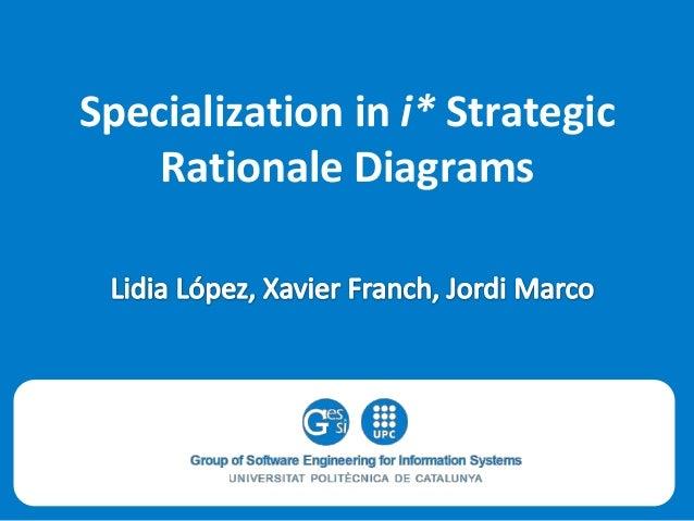 Specialization in i* Strategic Rationale Diagrams