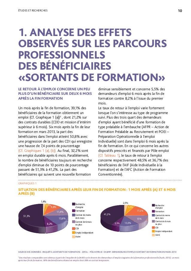 Les publications sur la formation des demandeurs d 39 emploi - Formation cuisine collective pole emploi ...