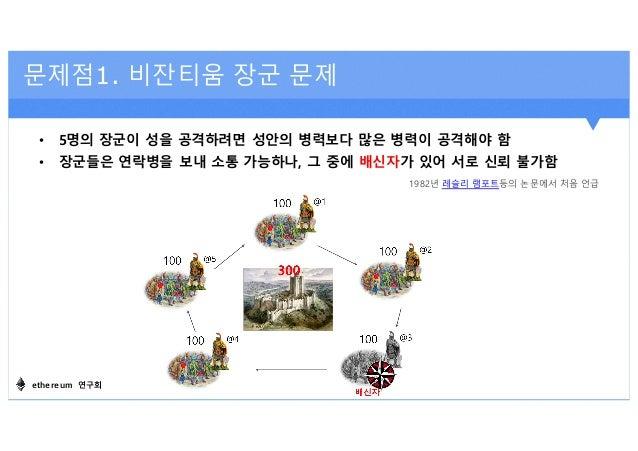 세션2. 이더리움 합의 알고리즘과 마이닝 Slide 3
