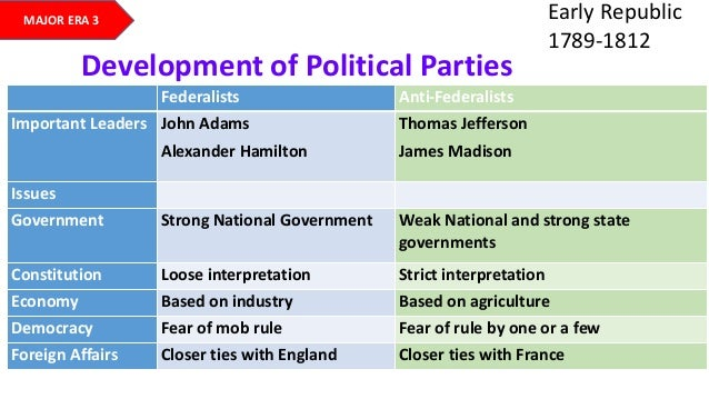 the problems with the evolution of political parties in france Us and europe face common political problems regarding the evolution of their politics center-left parties in spain, italy, france and other countries.