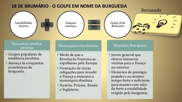 18 DE BRUMÁRIO - O GOLPE EM NOME DA BURGUESIA Instabilidade interna Ataques externos Golpe 18 de Brumário Sucessivas revol...