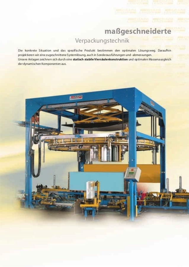 maßgeschneiderte                                        VerpackungstechnikDie konkrete Situation und das spezifische Produ...