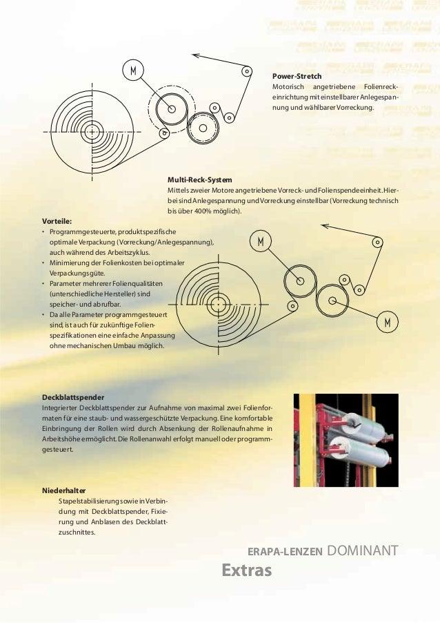 Power-Stretch                                                                         Motorisch angetriebene Folienreck-  ...