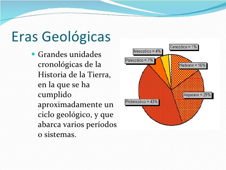 Eras geologicas Slide 3